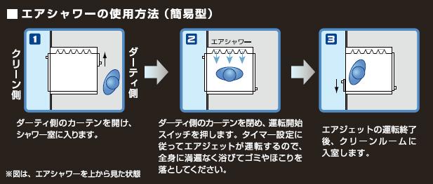エアシャワーの使用方法(簡易型)