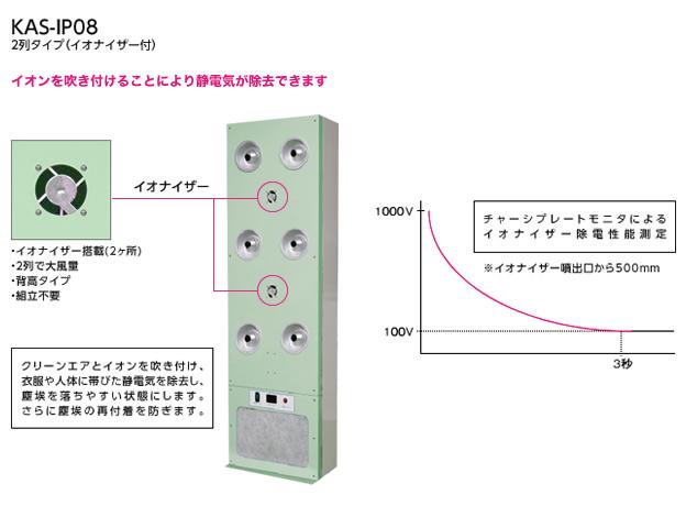 KAS-IP08 2列タイプ(イオナイザー付)